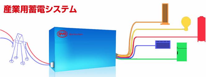 BYD産業用蓄電システム